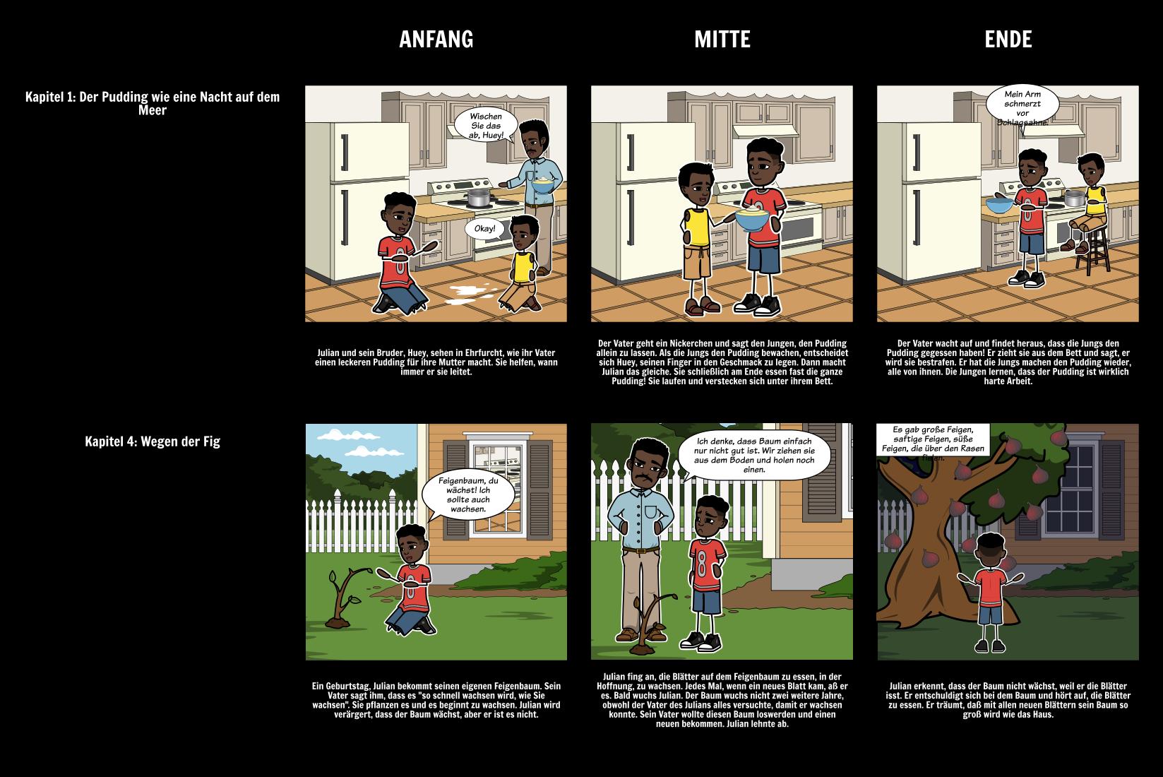 Die Geschichten Julian Tells Zusammenfassung