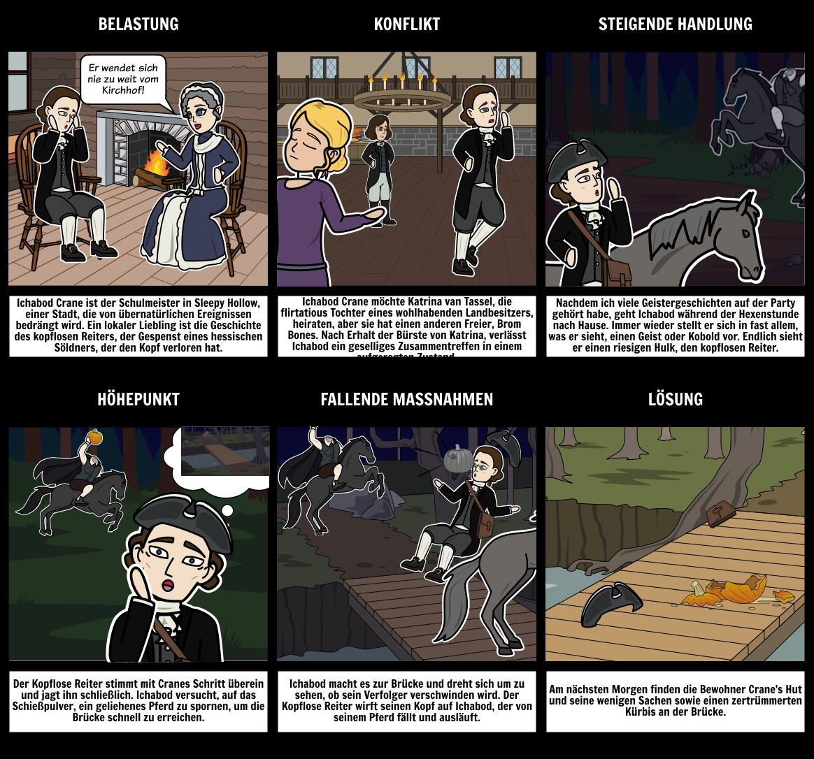 Die Legende von Sleepy Hollow Plot Diagram