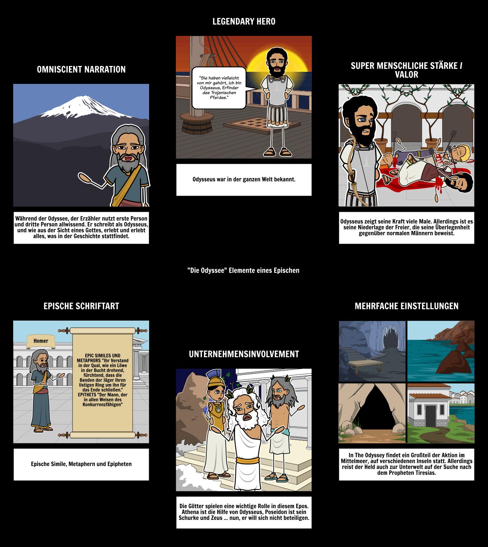 Homer die Odyssee   Die Reise des Odysseus-Helden / Monomyth