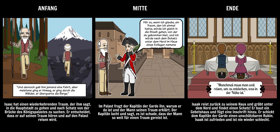 Der Schatz von Uri Shulevitz | Storyboard Graphic Organizer