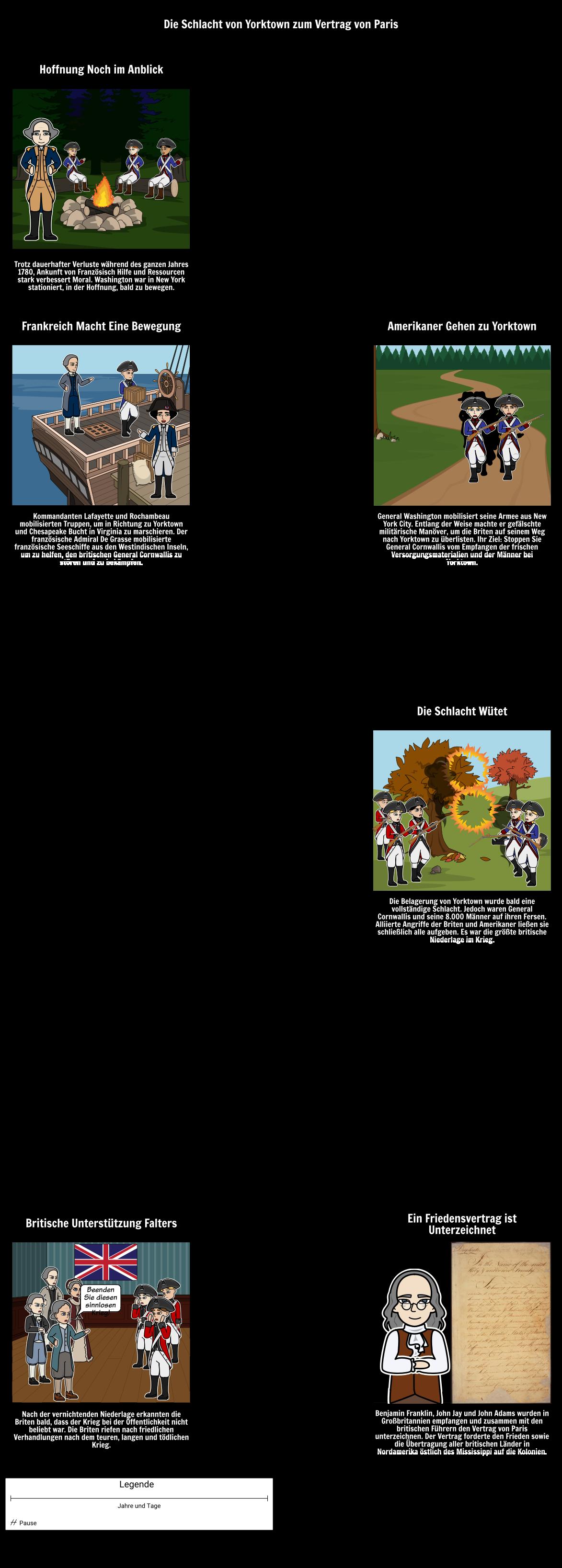 Die Schlacht von Yorktown zur Unterzeichnung des Vertrags von Paris