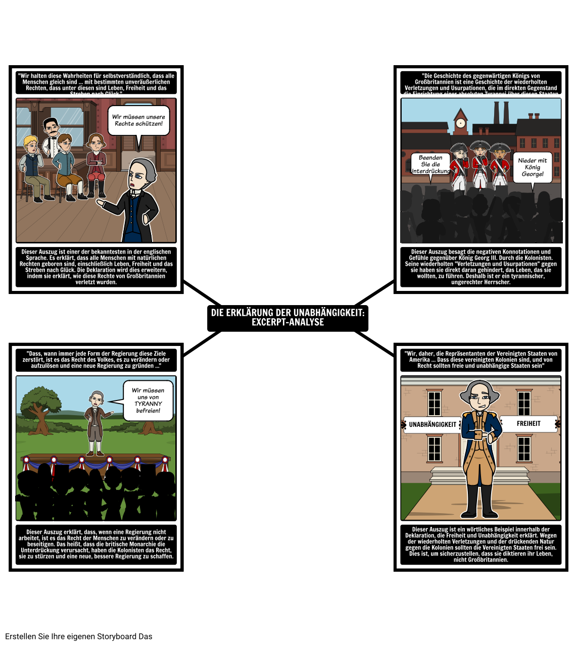 Unabhängigkeitserklärung Zusammenfassung & Analyse Aktivitäten ...