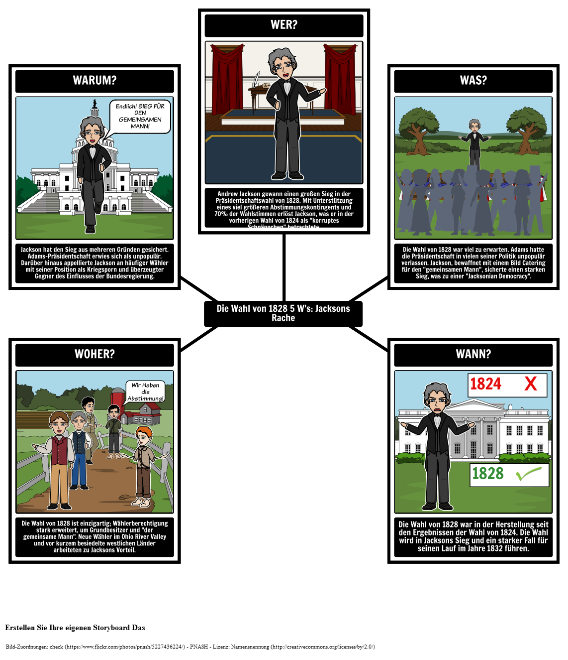 Die Wahl von 1828: Jacksons Sieg