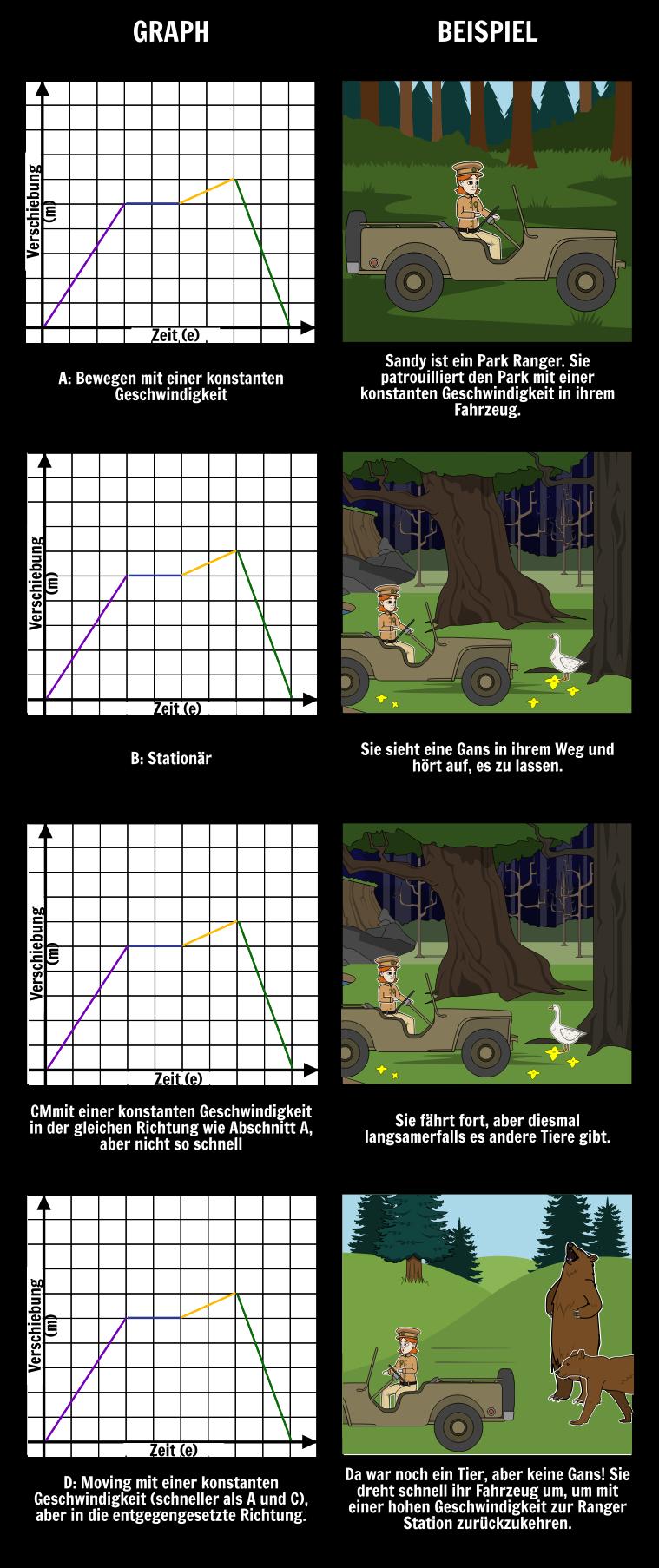 Kinematik   Bewegungsaktivitäten mit Storyboards studieren