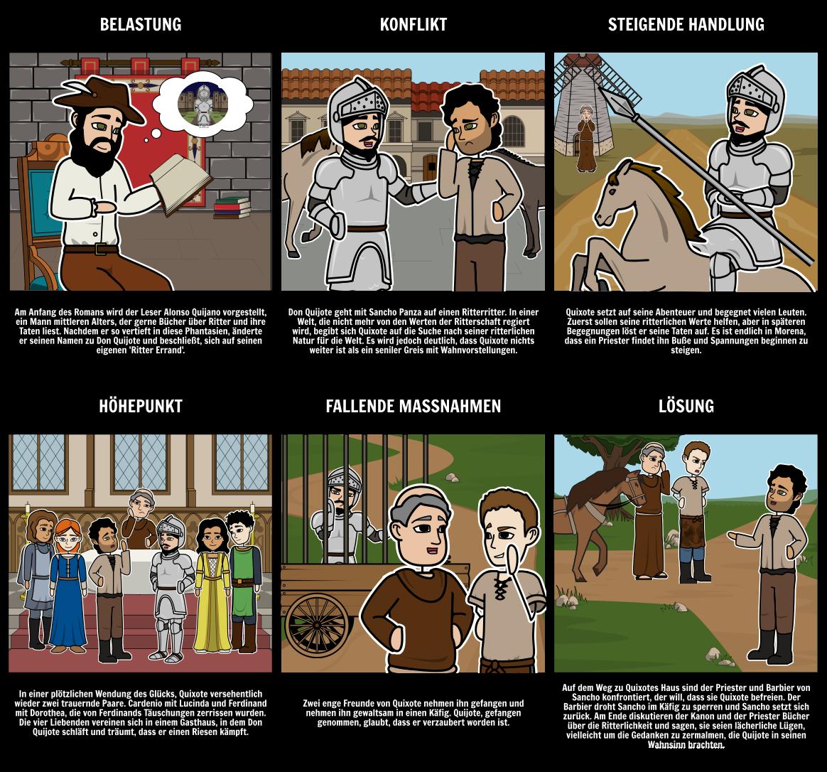 Don Quijote Zusammenfassung Don Quijote Von Miguel De Cervantes