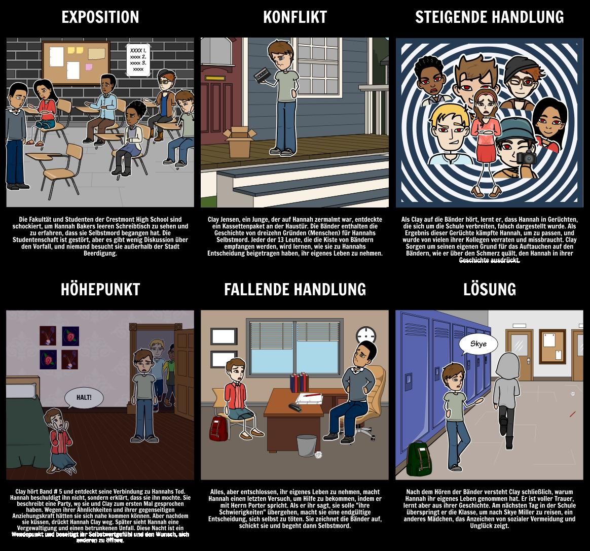 Dreizehn Gründe, Warum Zusammenfassung & Aktivitäten | 13 Gründe ...