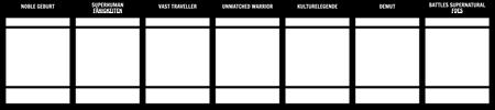 Eigenschaften Eines Epic Hero Template Worksheet