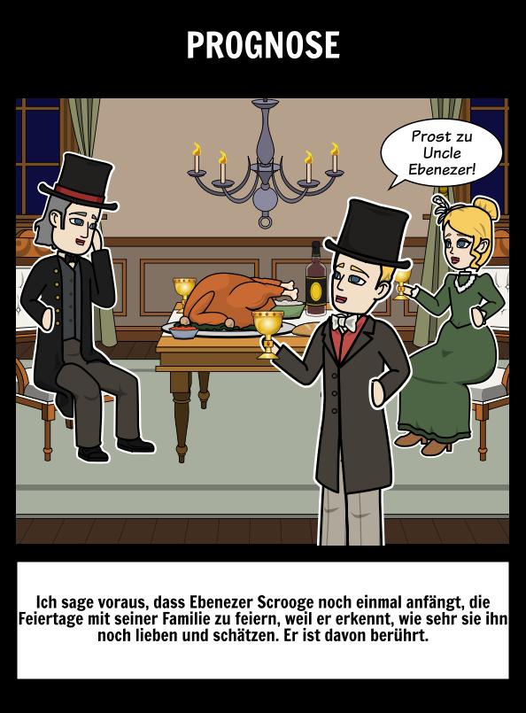 A Christmas Carol Zeichen & Zusammenfassung Ebenezer Scrooge