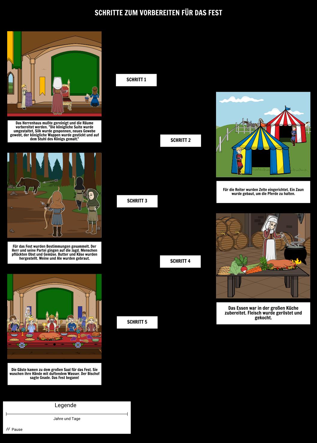 Eine Mittelalterliche Feier Timeline