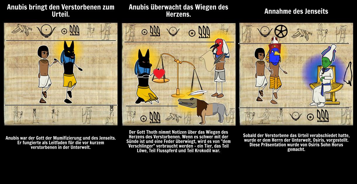 Altes Ägypten Geschichte, Aktivitäten und Unterrichtspläne | Altes ...