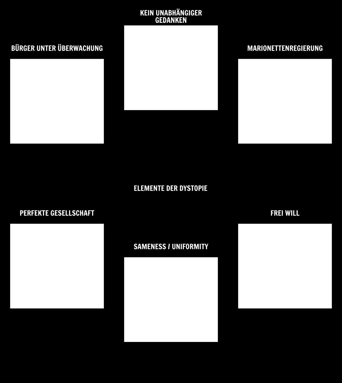 Das Geberdiagramm & Analyse | Der Geber Lektion Pläne | Die Geber ...