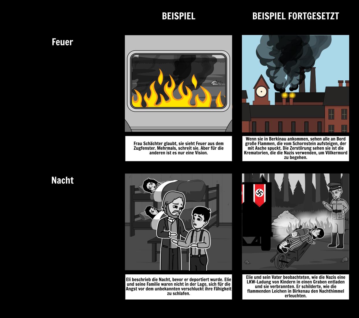 Elie Wiesel Nachtsymbole Storyboard Von De Examples