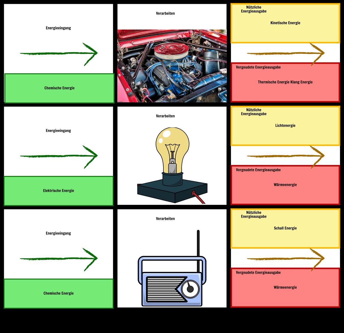 Elektrische Arbeit Studimup 6
