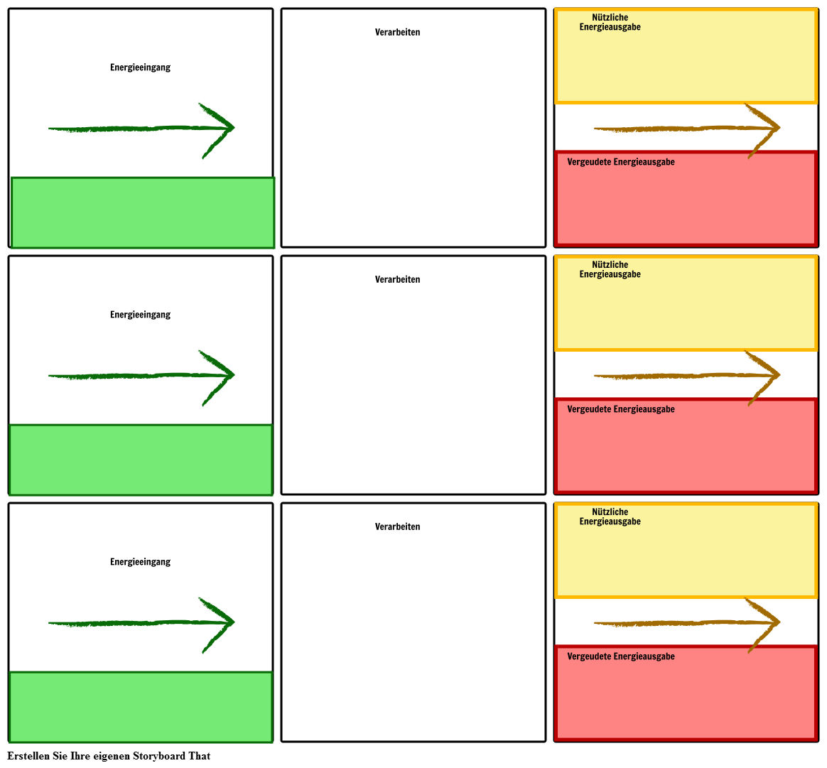 Arten von Energiediagrammen Formen der Energiequellen