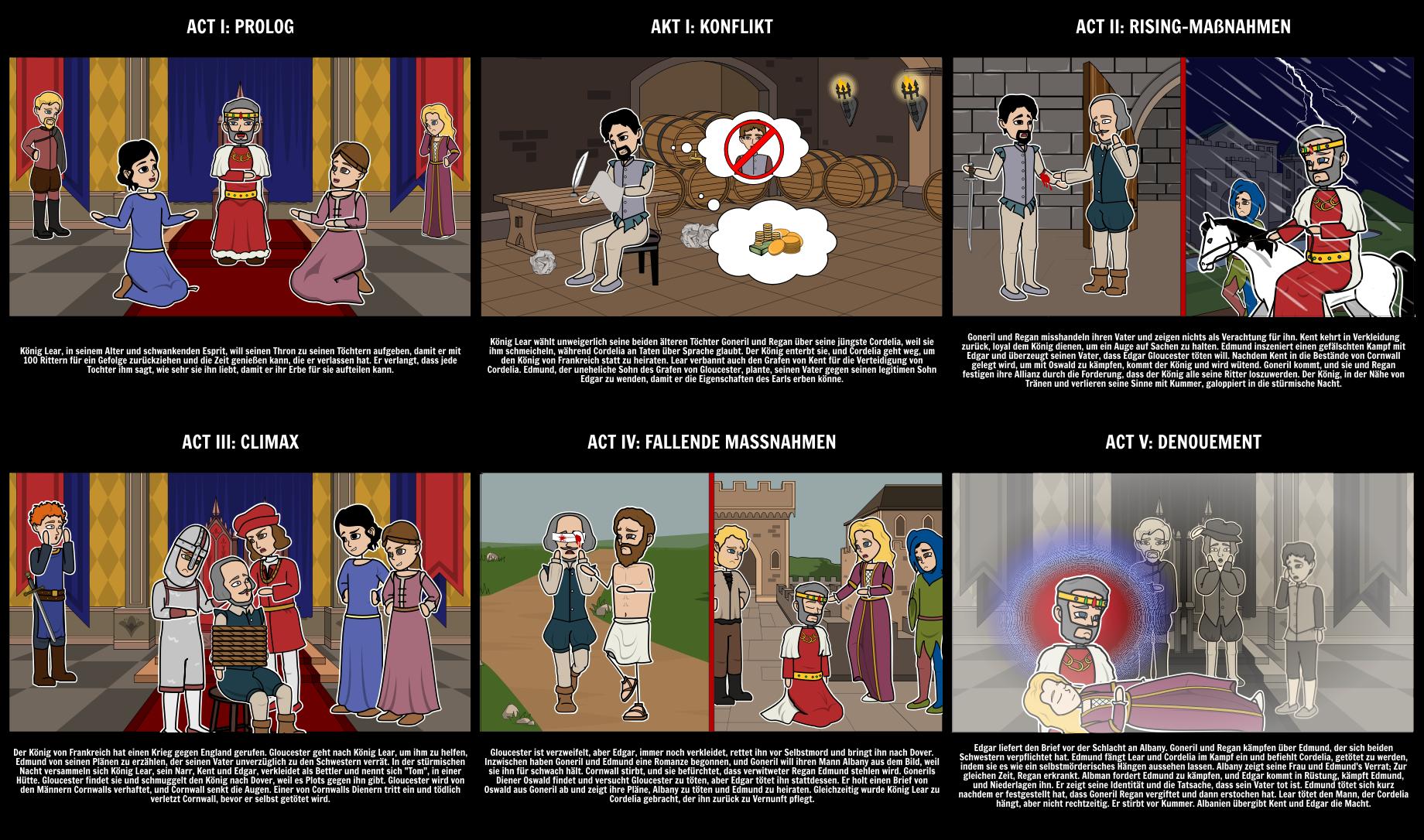 Five Act Spielstruktur für König Lear