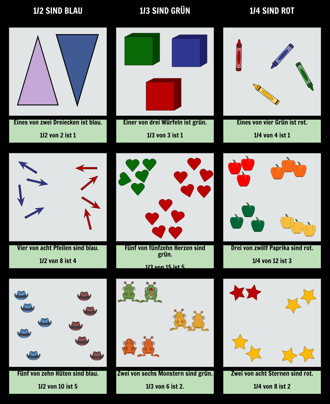 Mathe Lektionen & Aktivitäten für Kinder | Lehre Fraktionen