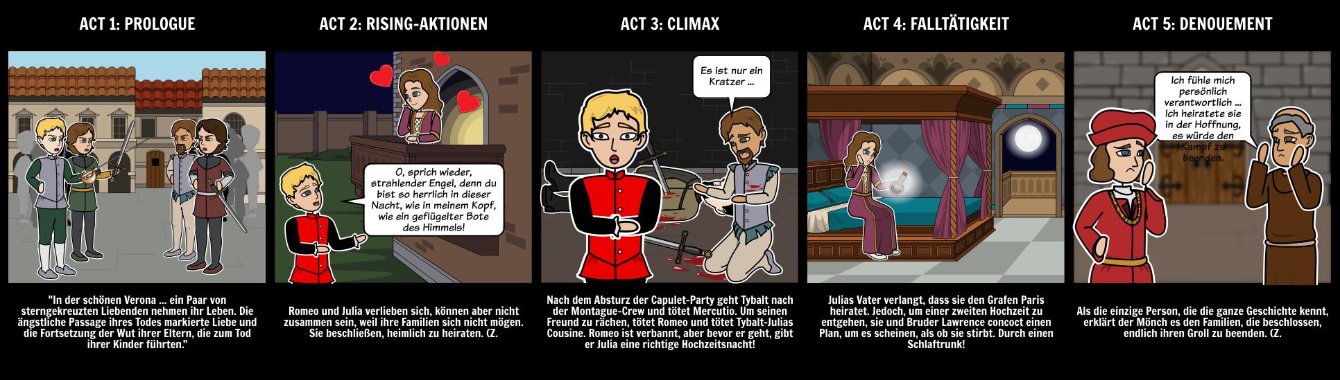 Fünf Gesetzestruktur - Romeo und Julia