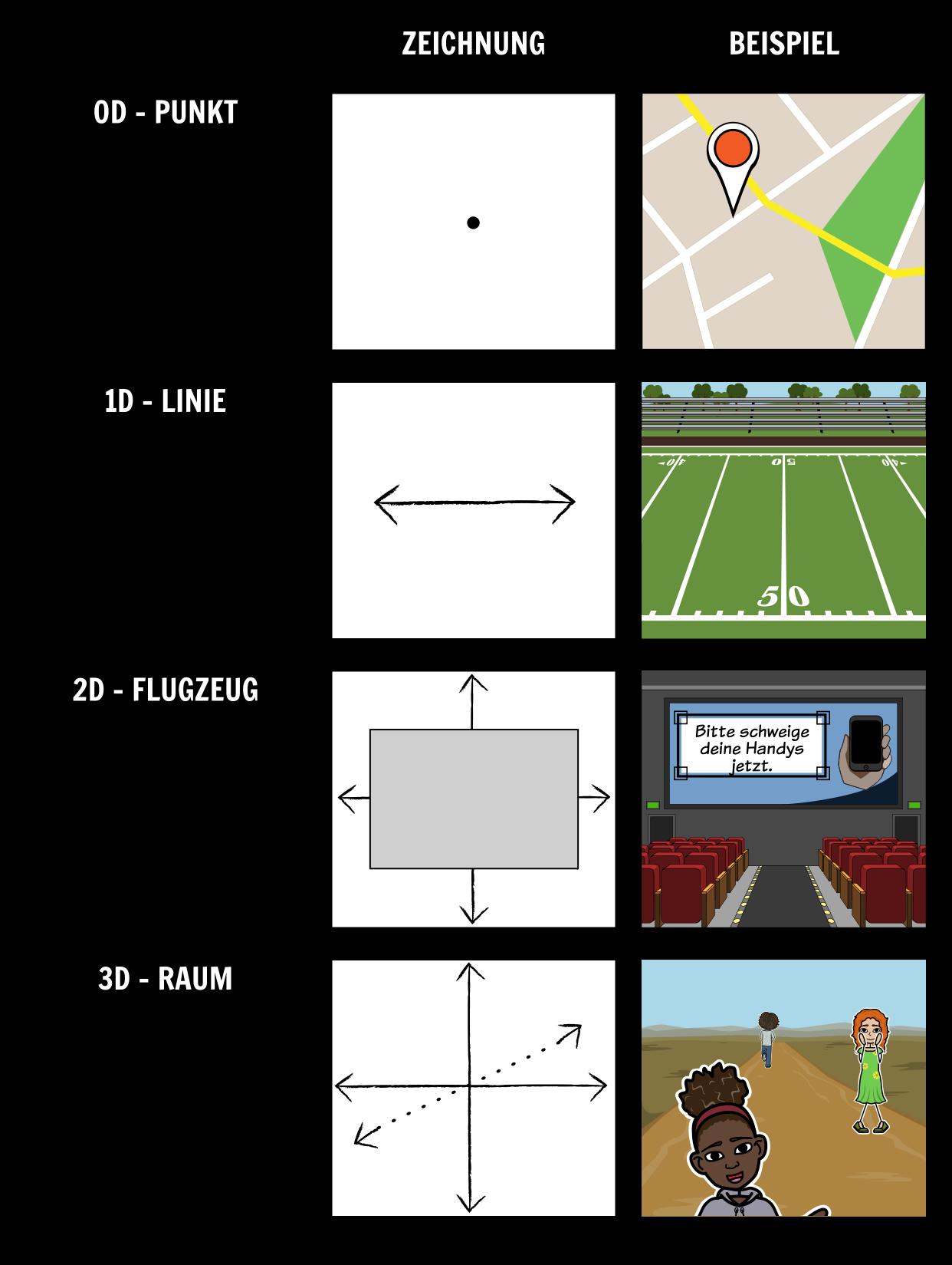 Geometrie Begriffe & Formen | Mathe & Geometrie Lektionsplan
