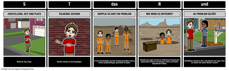Teile Einer Geschichte | Lehrplanstruktur | Jemand Wollte Aber Dann Auch