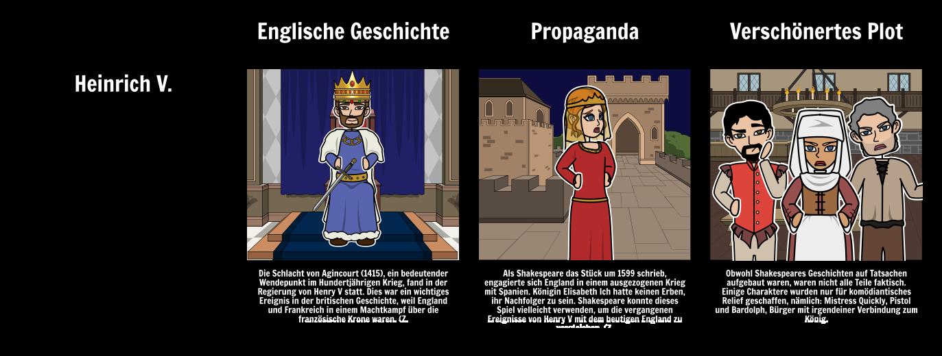 Geschichte von Henry V Shakespeare