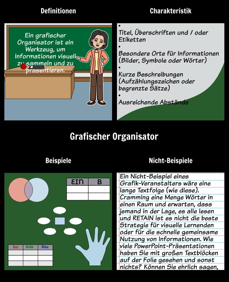 Grafischer Organisator für Grafische Organisatoren