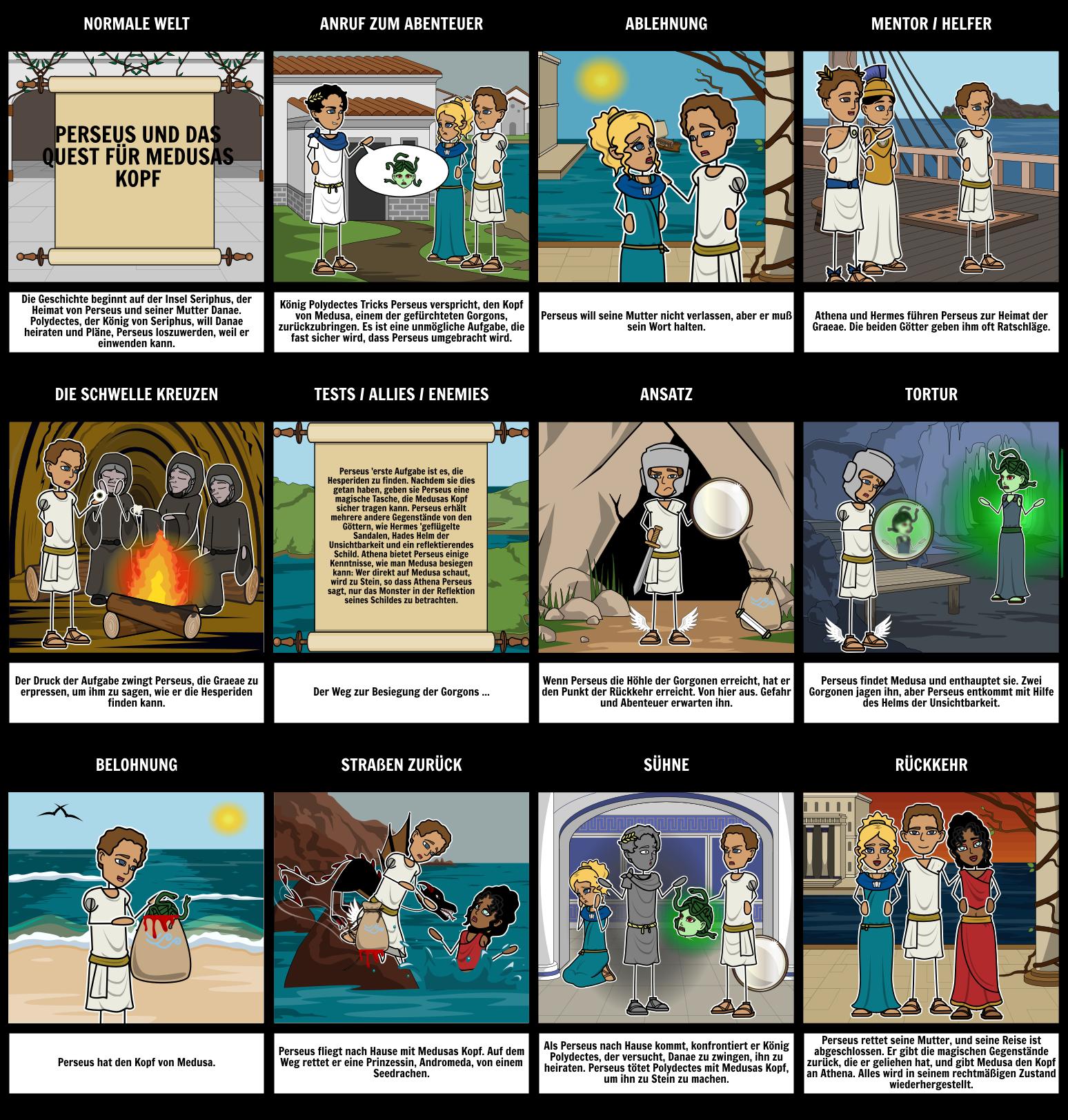 Griechische Mythologie - Heldenreise von Perseus