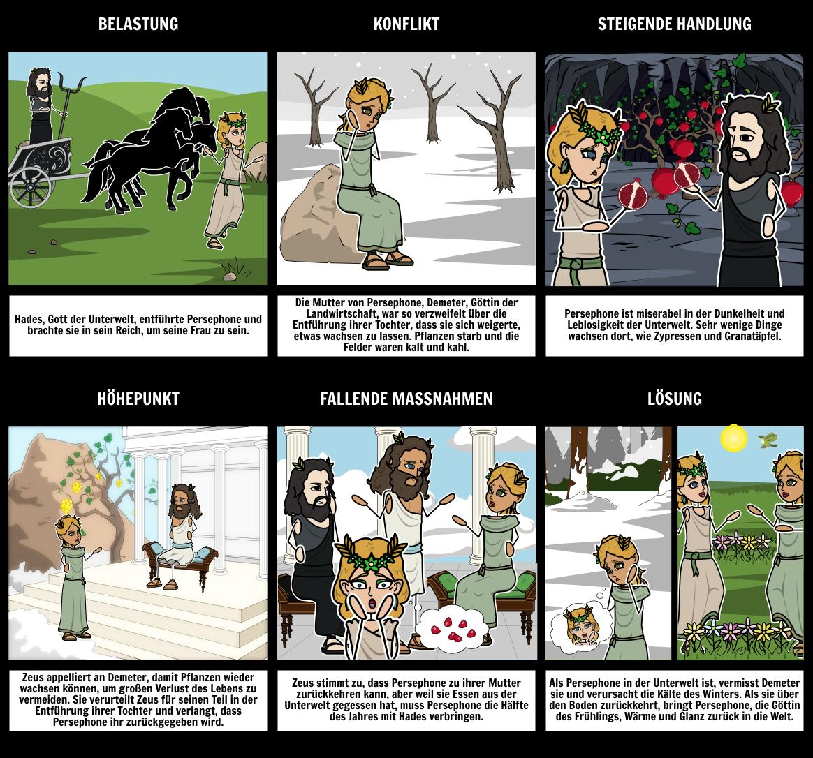 Hades und Persephone Zusammenfassung
