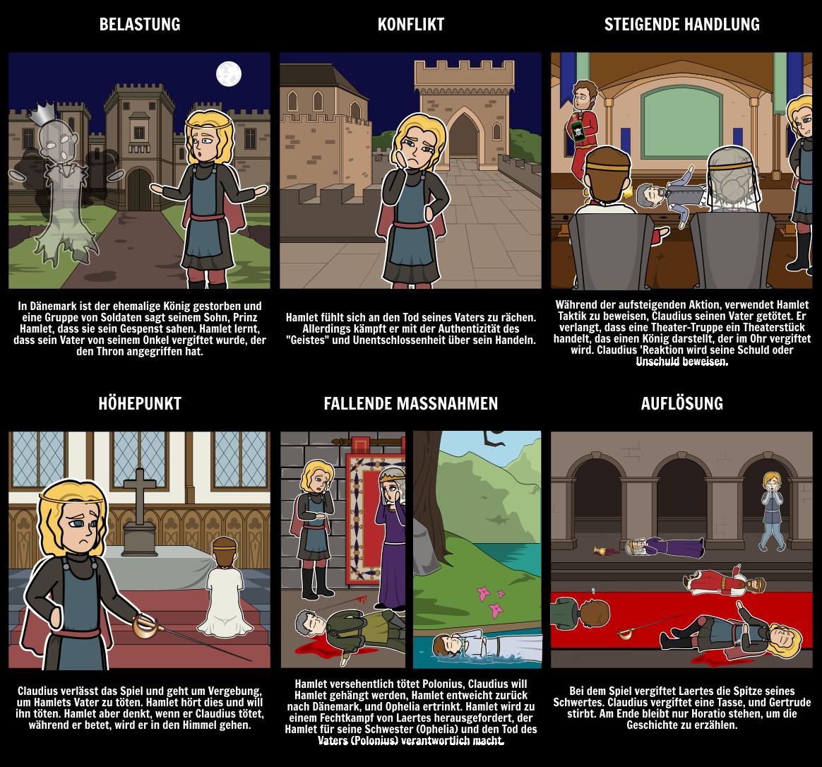 Hamlet Fünf Akt Struktur