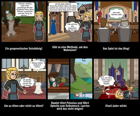 Hamlet in Einer Kurzen Parodie