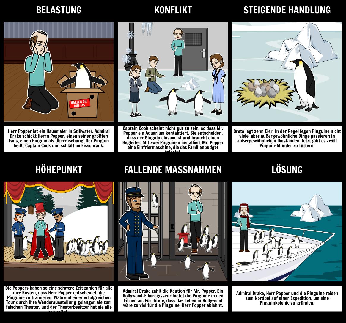 Herr Poppers Pinguine - Diagramm-Diagramm