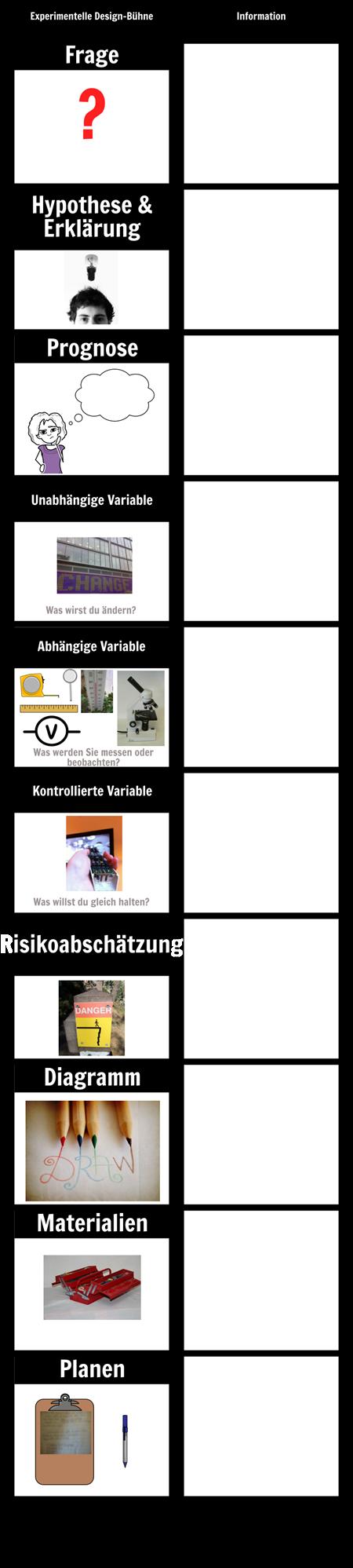 Modern Schritte Der Wissenschaftlichen Methode Arbeitsblatt ...