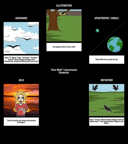 Ihre Welt - Literarische Elemente