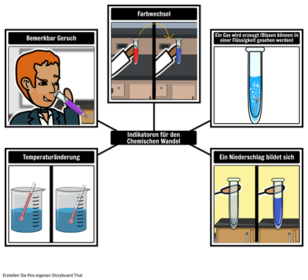 Indikatoren für Eine Chemische Reaktion