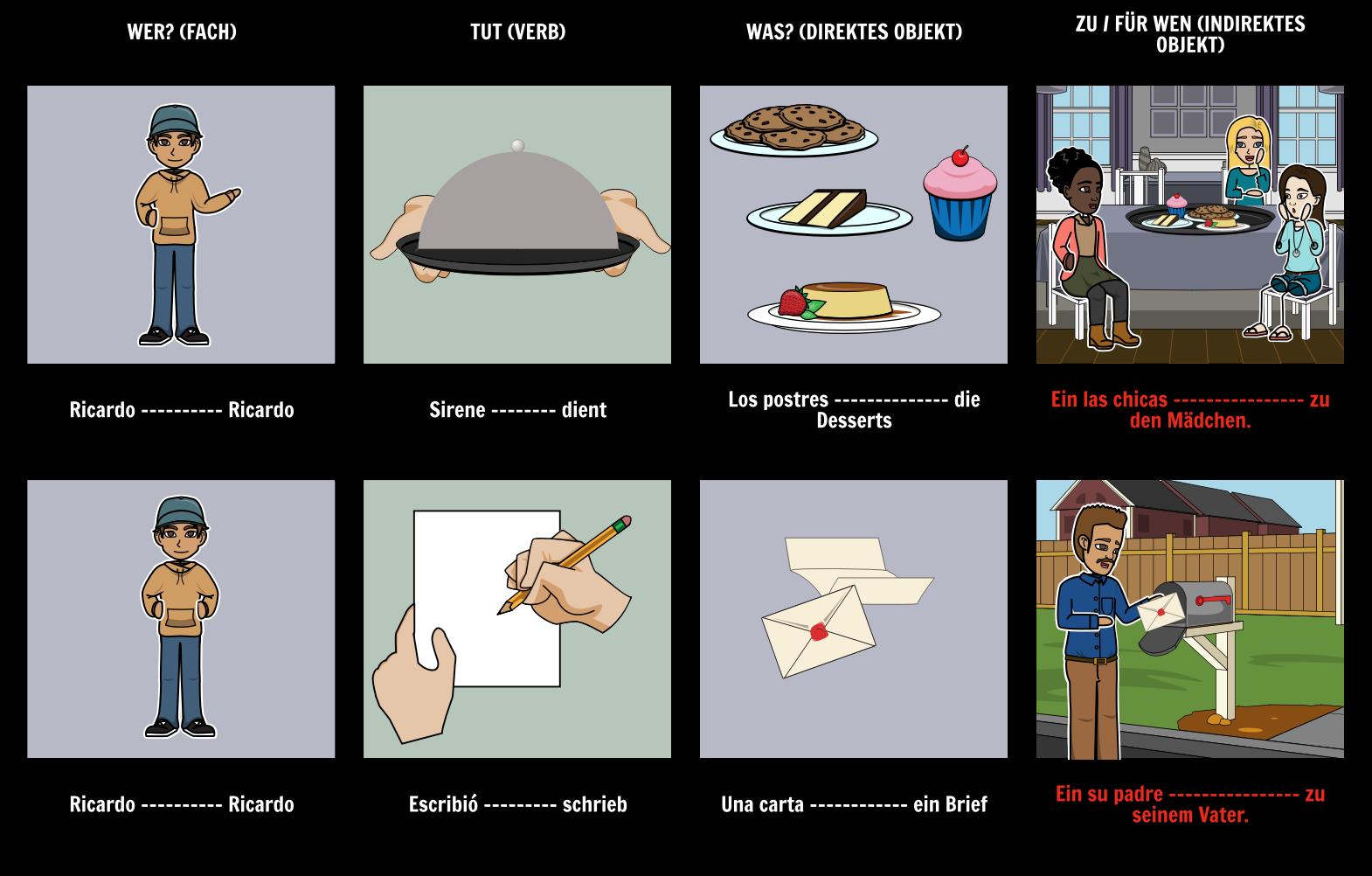 Direkte und Indirekte Objektpronomen Spanischunterricht