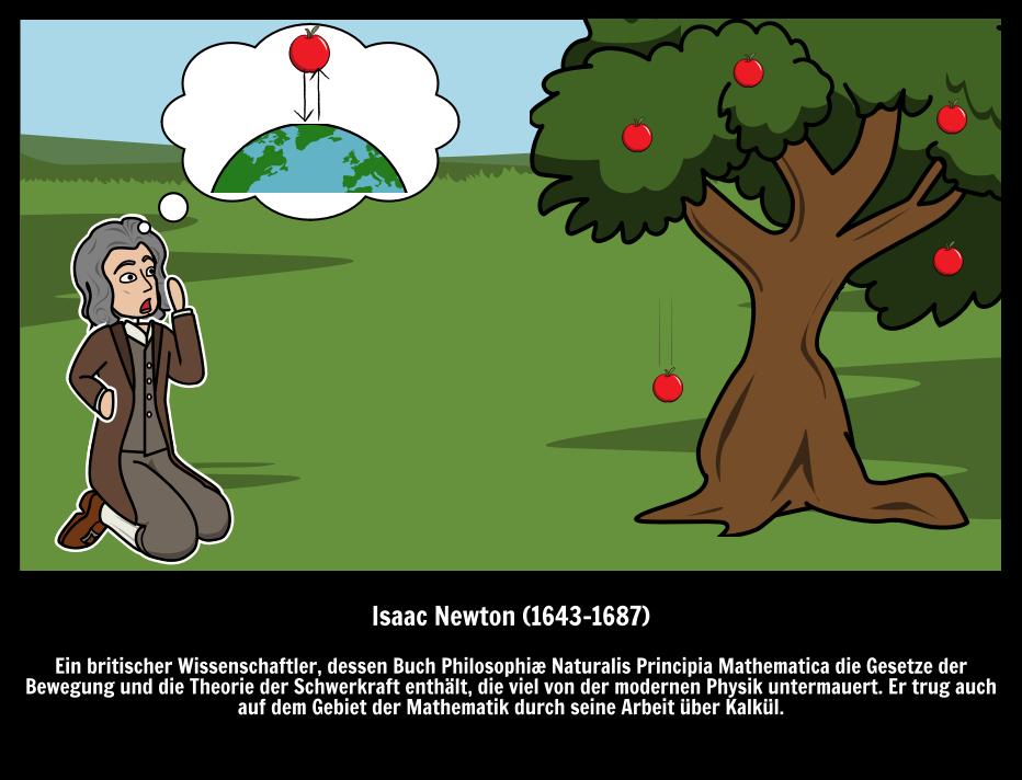 Isaac Newton & Gravity - Berühmte Wissenschaftler und Große Leute