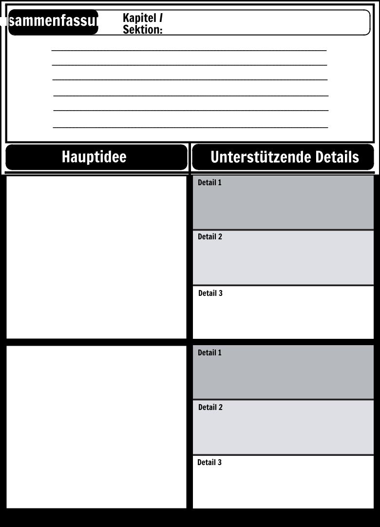 Textstruktur Grafik Organisatoren für Informationstext
