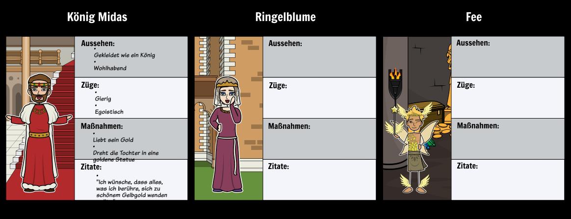 King Midas 'Golden Touch Charakter-Karte
