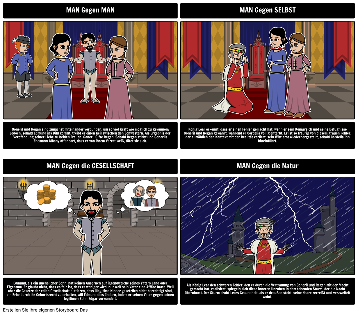 Konflikt in König Lear