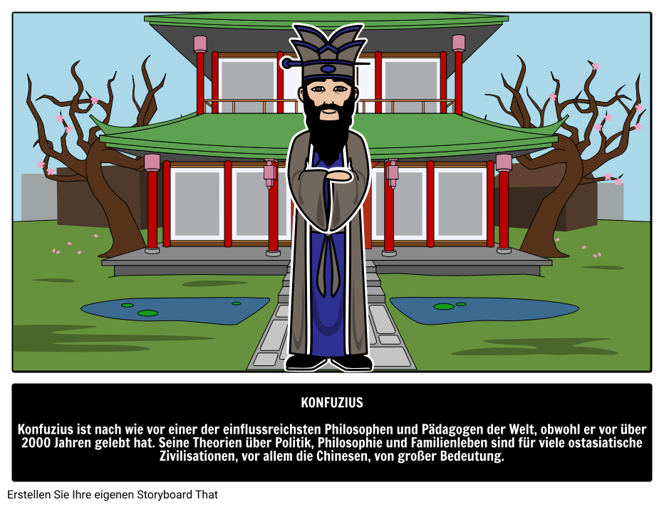 Konfuzius Zitate Und Biographie Leitfaden Für Große Leute