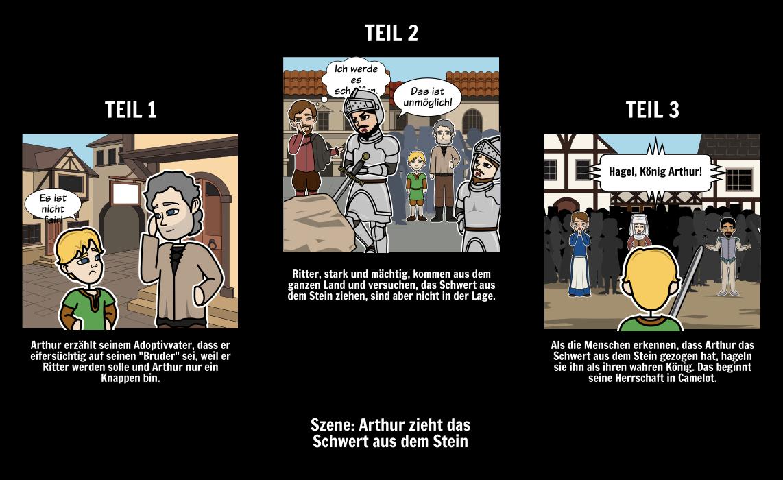 König Arthur - Szenenanalyse