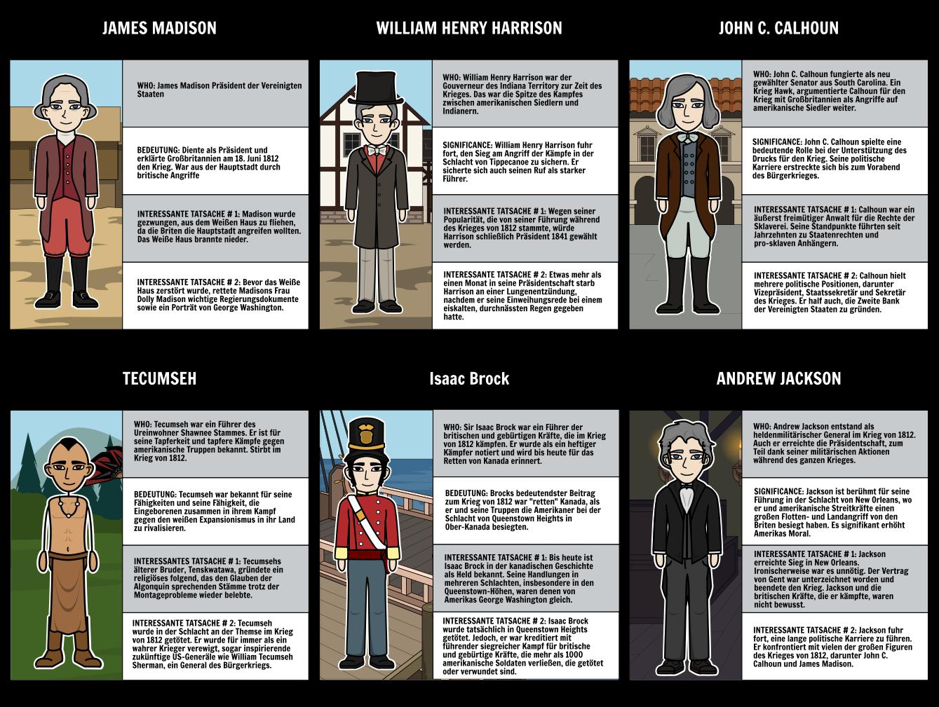 Krieg von 1812 - Major Figures im Krieg von 1812