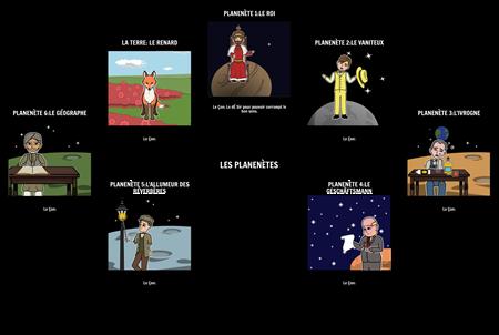 Le Petit Prince Planeten und Lektionen