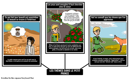 Le Petit Prince Themen
