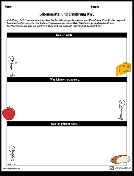 Lebensmittel und Ernährung KWL-Diagramm