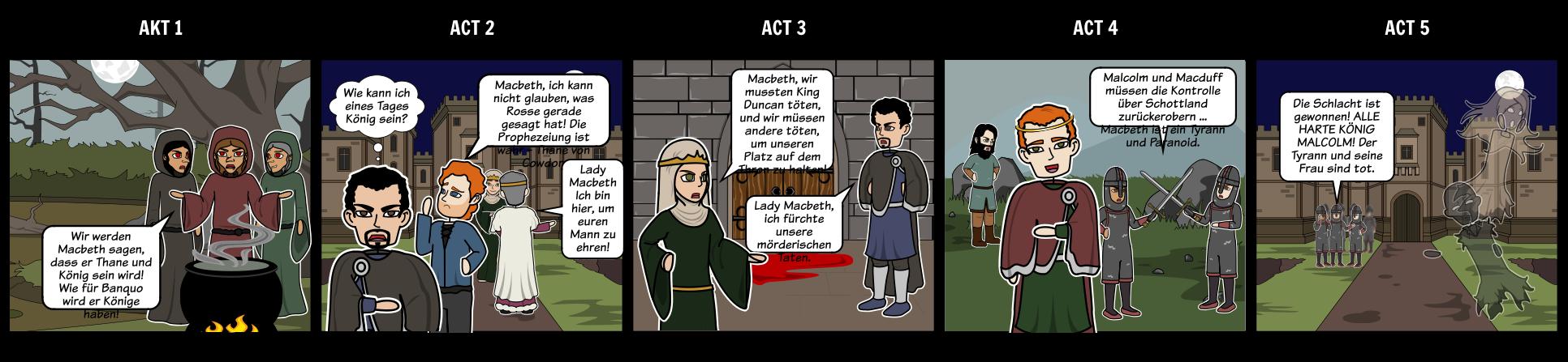 Macbeth Zusammenfassung & Aktivitäten | Macbeth Zeichen | Macbeth ...