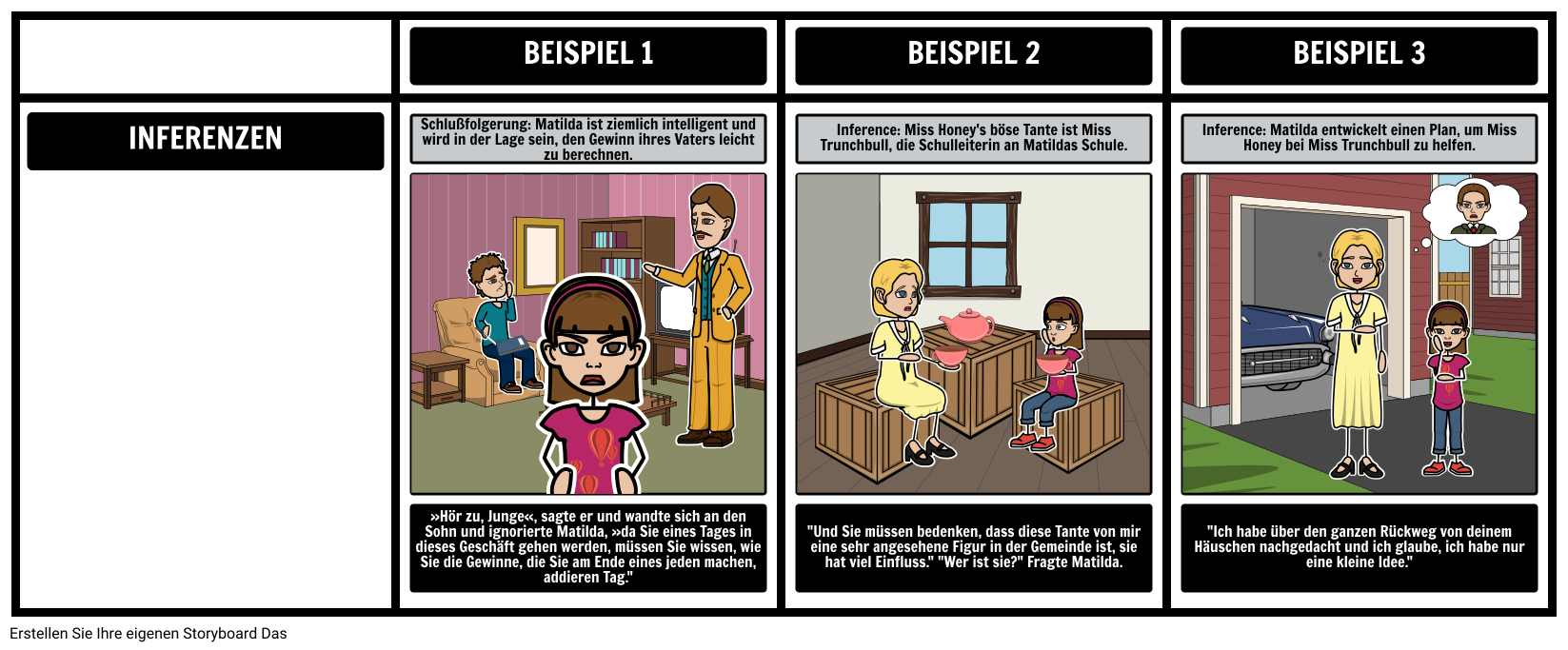 Matilda Buch von Roald Dahl | Matilda Zusammenfassung & Unterrichtspläne