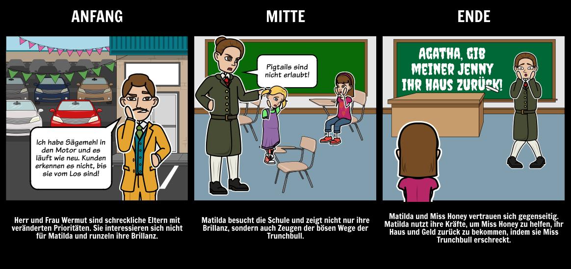 Matilda Zusammenfassung Oder Zusammenfassung des Textes