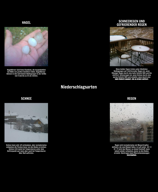 Arten von Wetter und Arten von Niederschlag | Wetter Gegen Klima
