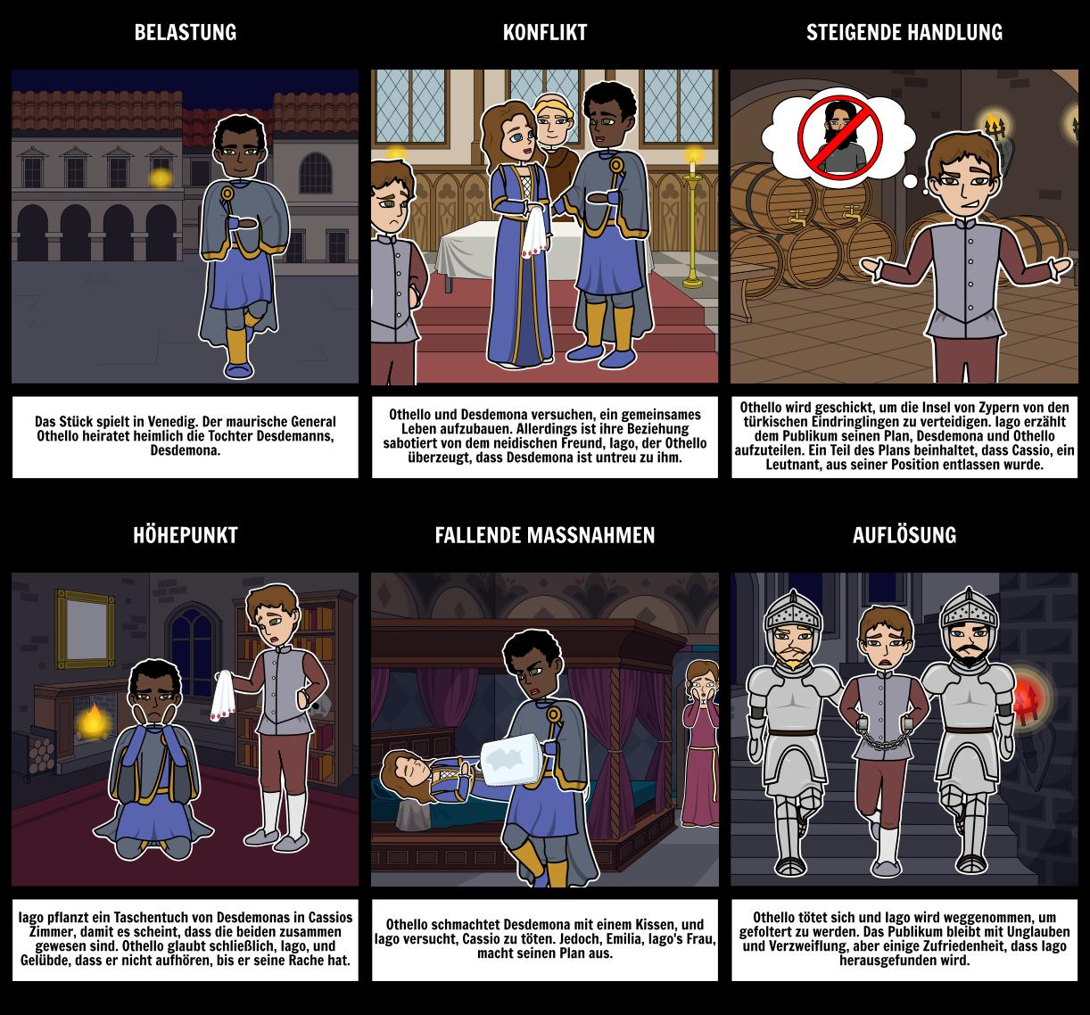 Die Tragödie von Othello Lesson Plans Othello Zusammenfassung ...