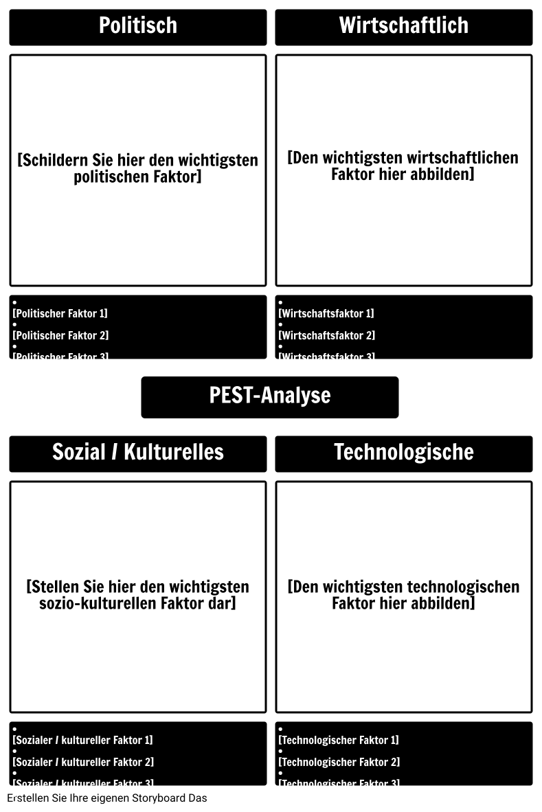 PEST-Analysevorlage